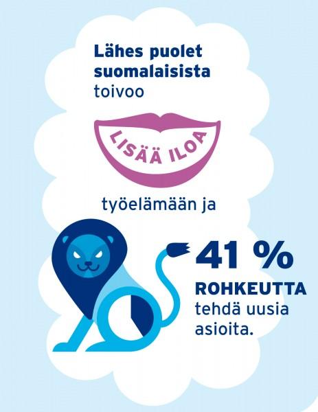 suomalaiseen_tyoelamaan_toivotaan_lisaa